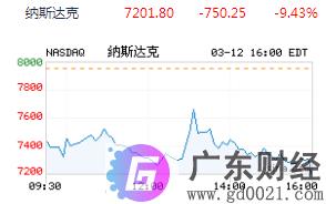 受疫情影响,欧洲股市全线暴跌