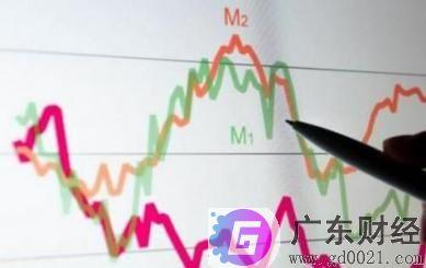 股指期货反向市场形成的原因,股指期货反向市场什么情况