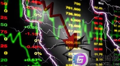 美国三大股指期货是哪些,三大股指期货熔断规则