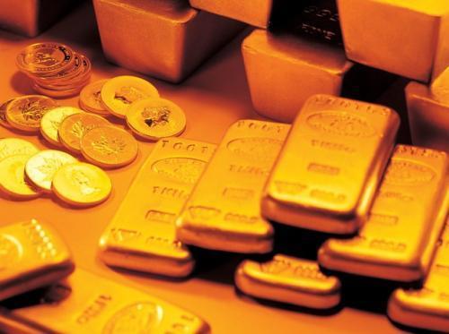 如何计算炒黄金的风险率?