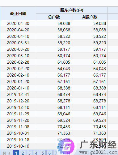 *ST盐湖暂停上市,去年巨亏458亿,从千亿白马到亏损王