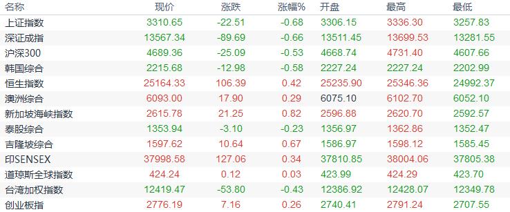 """欧市盘前:全球地缘风波再起,美元""""跌跌不休"""",金银续创阶段新高"""