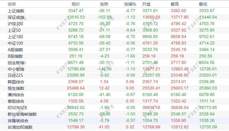 欧市盘前:鲍威尔发言备受期待,美联储平均通胀目标成关键!美元企稳,黄金多头惨遭削减