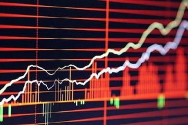 股票黄金均线是什么?有什么意义?